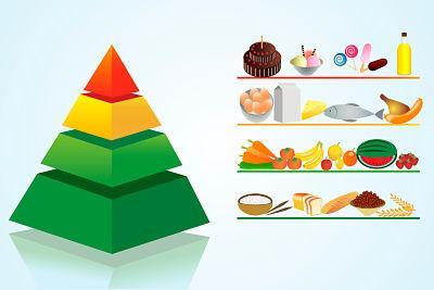 Por qué no adelgazo si hago dieta - Elige bien los productos de tu compra