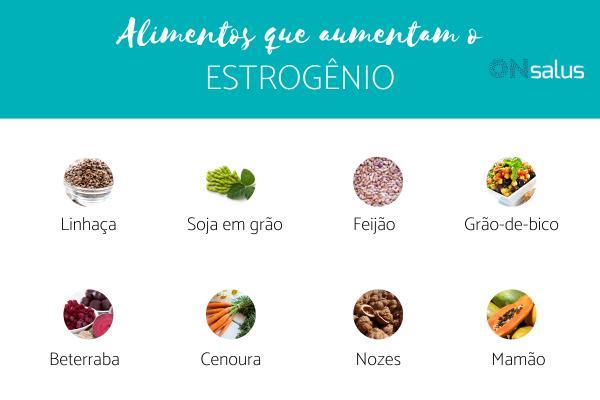 Alimentos que aumentam o estrogênio